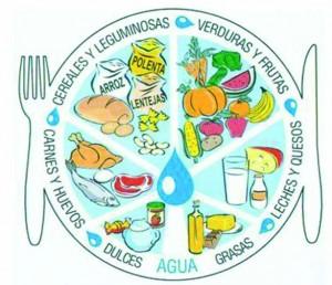 salud-y-belleza-en-forma-alimentos